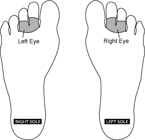 Eye Reflexology Point