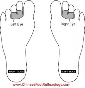 reflexology point - improve eyesight naturally