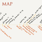 Body Mind Spirit Health Map