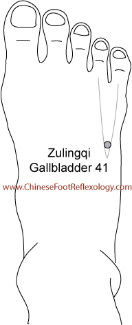 Gallbladder41