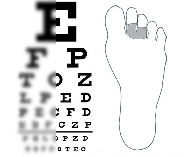eyechartworkshop