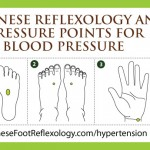 natural ways to reduce high blood pressure, lower high blood pressure, hypertension
