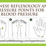 natural ways to reduce high blood pressure, lower high blood pressure, hypertension