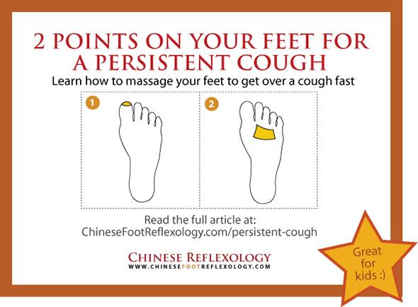 2015-03-Persistent-Cough-Post-Nasal-Drip-Cough