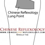 lung reflexology point, chinese reflexology, Image copyright Holly Tse