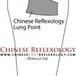 lung reflexology point, chinese reflexology, Image copyright Holly Tse