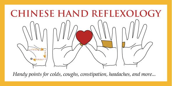 hand reflexology charts, reflexology hand chart, Chinese Reflexology chart