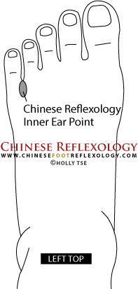 ear reflexology point, reflexology for dizziness