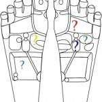 feetquestion