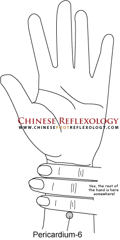 Pericardium 6, Nei Guan location, pressure point, acupressure, acupuncture